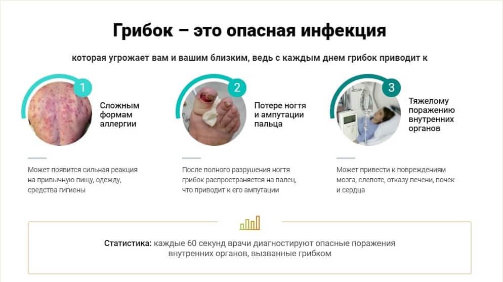 Признаки и опасность грибка ногтей